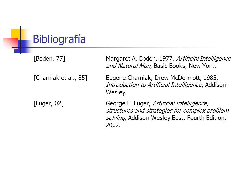 Bibliografía[Boden, 77] Margaret A. Boden, 1977, Artificial Intelligence and Natural Man, Basic Books, New York.
